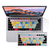 Adobe Photoshop Keyboard Covers for MacBook and iMac