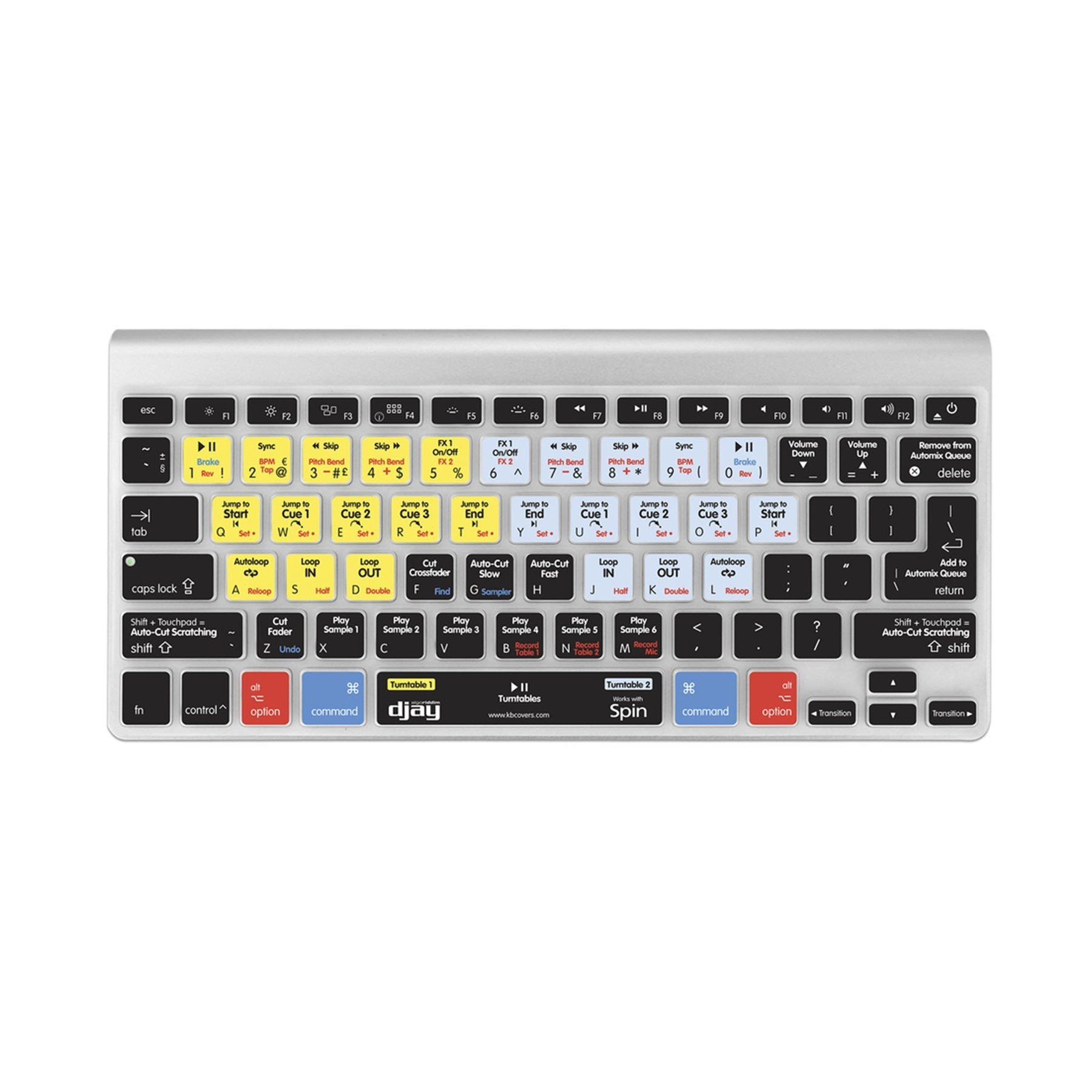 Djay Keyboard Covers for MacBook and iMac