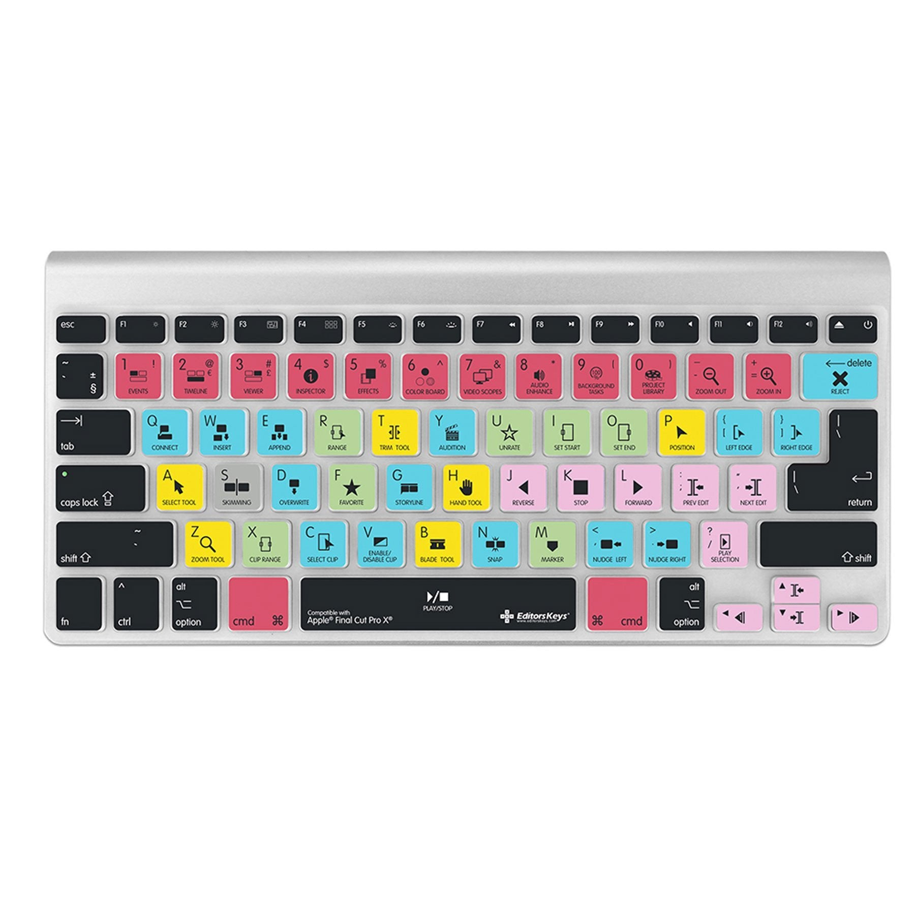 REFURB Final Cut Pro X Keyboard Covers for MacBook and iMac