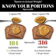 Know Your Portions-Plantaforce