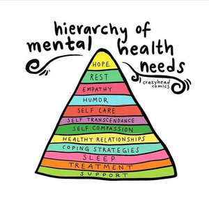The Hierarchy of Mental Health Needs