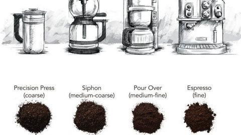 How to grind for your brewing style