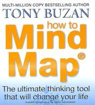 How To Mind Map: The Ultimate Thinking