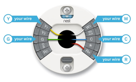 In most cases, Nest thermostats can charge their built-in battery using your system's heating and cooling wires. But in a small number of situations you may need to connect a common or C wire to deliver enough consistent power to your thermostat.