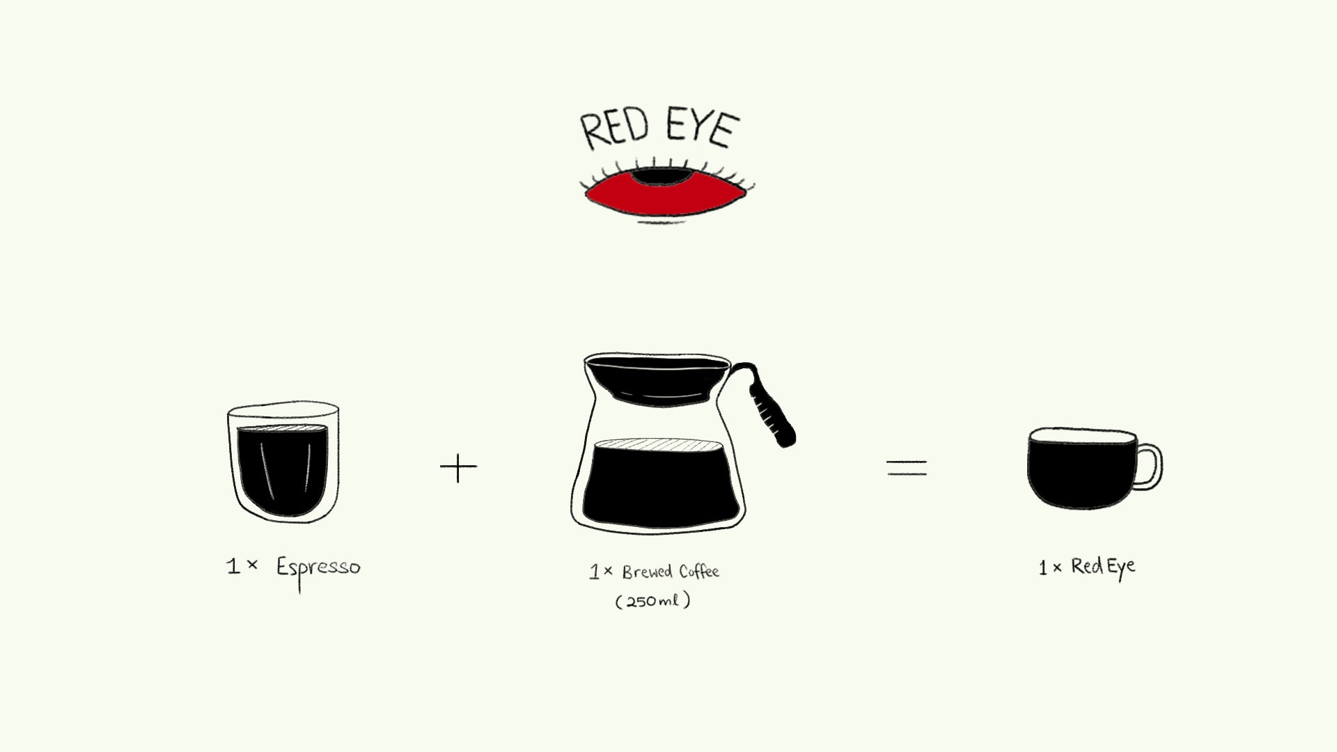 red eye coffee recipe