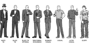 How to Dress Well: A Few Rules All Men Should Learn (Continued)