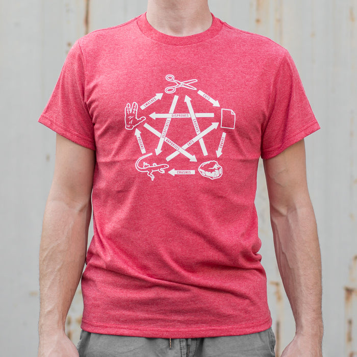 Mens Rock Paper Scissors Lizard Spock T-Shirt