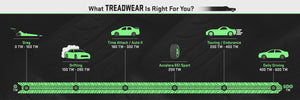 What Treadwear Is Right For You?