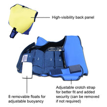 Load image into Gallery viewer, Konfidence Adult Swim Jacket design diagnostic, Blue and Yellow, Swimwear, for disabled adults..