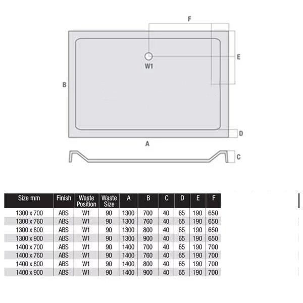 Cassellie C-Series Rectangular Shower Tray with Fast Flow Waste - 1400mm x 900mm - Stone Resin
