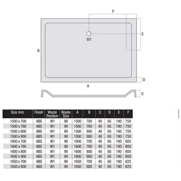 Cassellie C-Series Rectangular Shower Tray with Fast Flow Waste - 1600mm x 900mm - Stone Resin