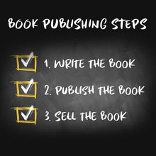 Deborah S Nelson, Publishing Coach teaches the three Main Self PUBISH a Book STEPS: 1. Write the Book, 2. Publish the Book, and 3. Sell the Book. Book Publishing Coaching by Deborah S Nelson, Publishing SOLO Magazine