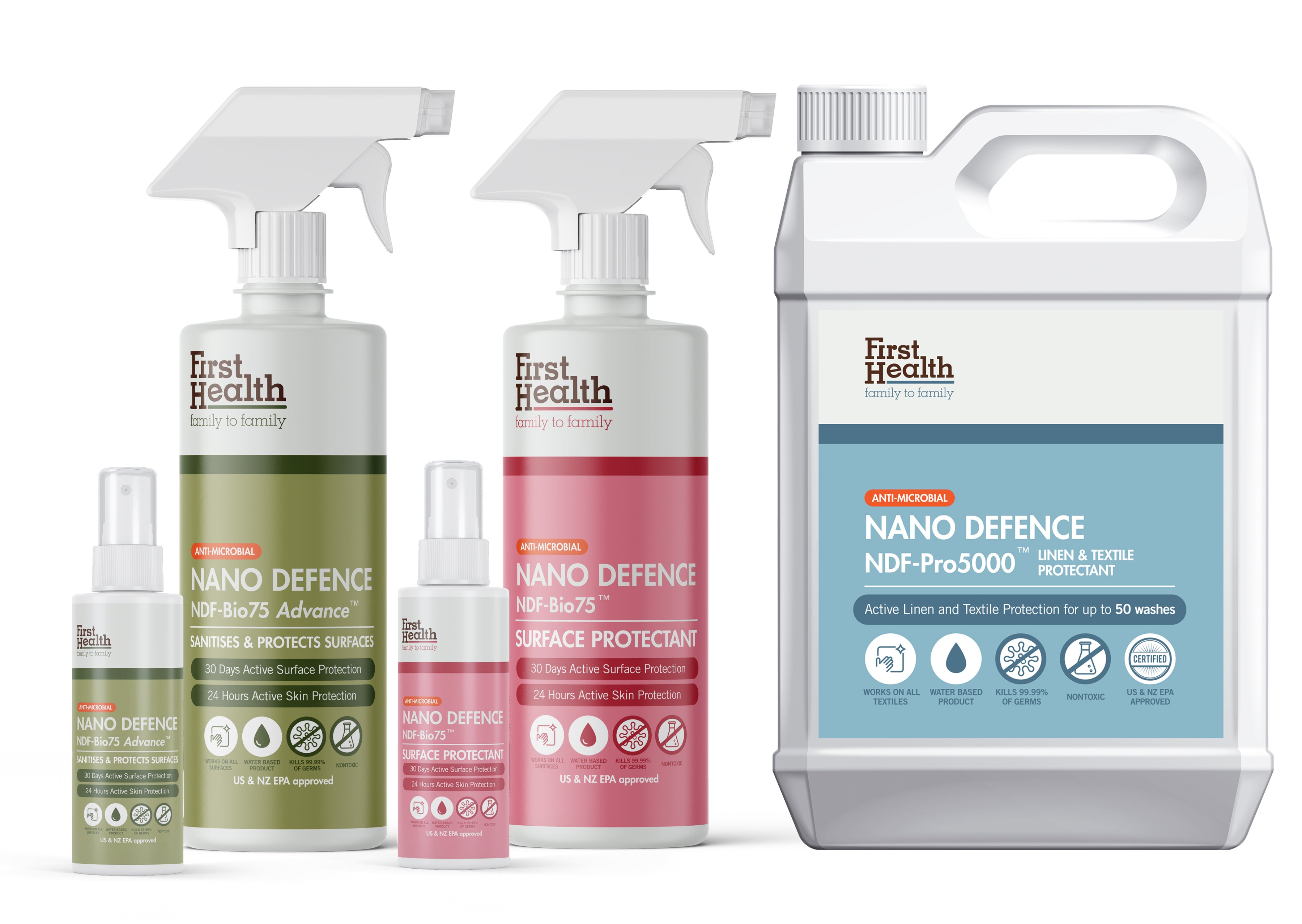 The full range of First Health Nano Defence (NDF) protectants.