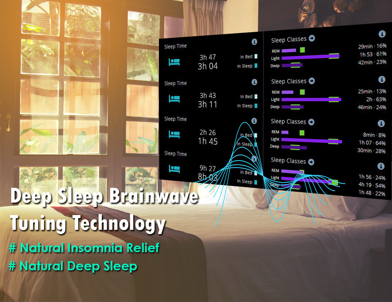 SleepBliss Natural and Non-Invasive Deep Sleep Aid