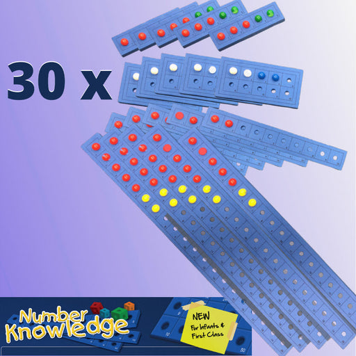 Number Knowledge Set