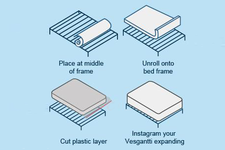 How do you set up the vesgantti mattress?