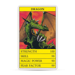 Fantasy Retro Top Trumps - Winning Moves UK