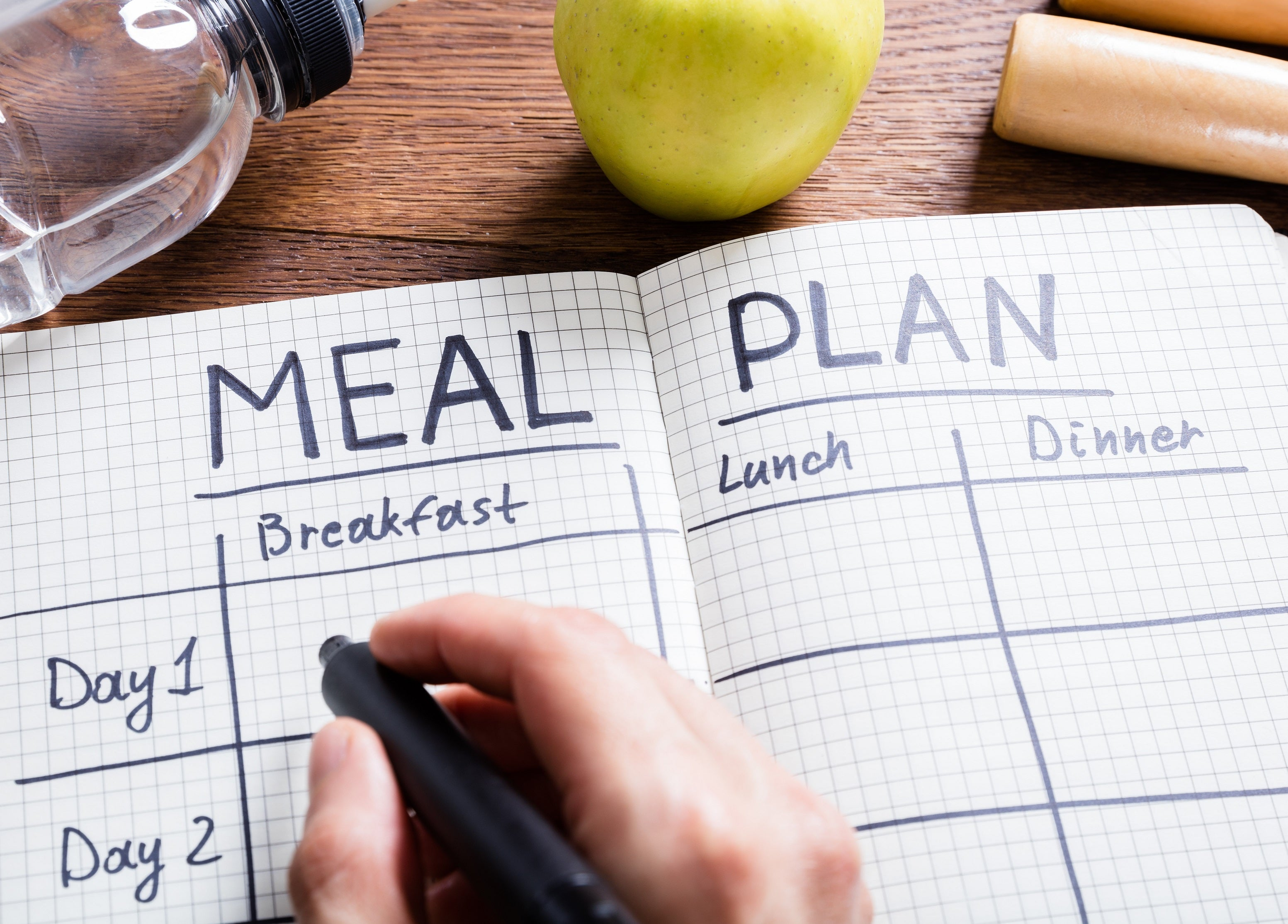 Meals Delivery Planner