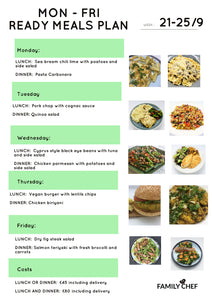 READY MEALS PLAN 21/9 - 25/9