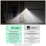 120 Best LED Solar Powered Motion Security Light With Motion Sensor