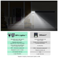 22 LED Twin Head Solar Security Light