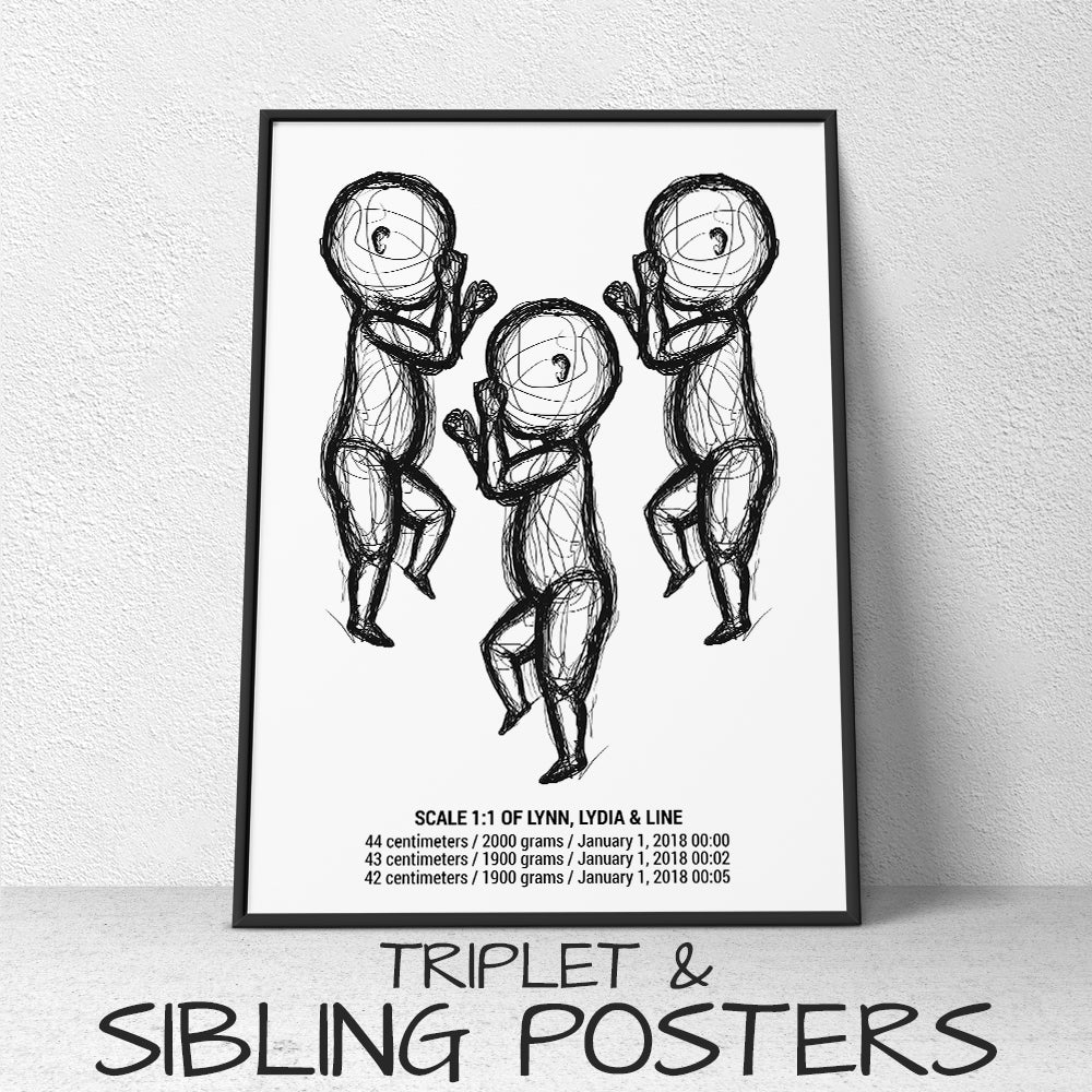 BirthCanva - Personalized Scale 1:1 Birth Info Posters