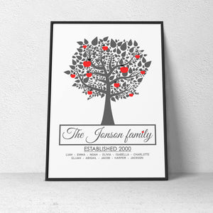 Family Poster - Tree Of Life