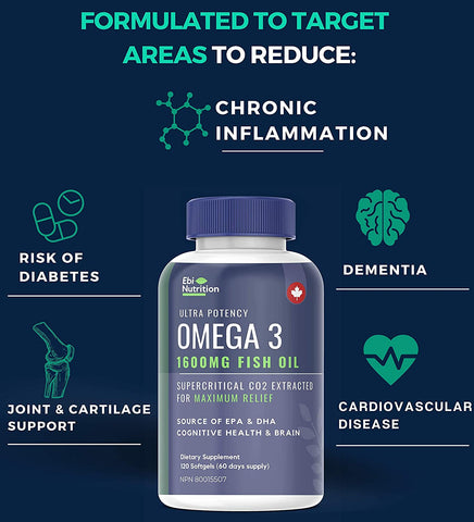 Omega-Supplement-Ultra-Potency-Anti-Inflammatory fish oil