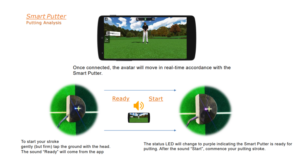 smartputter_analysis-manual
