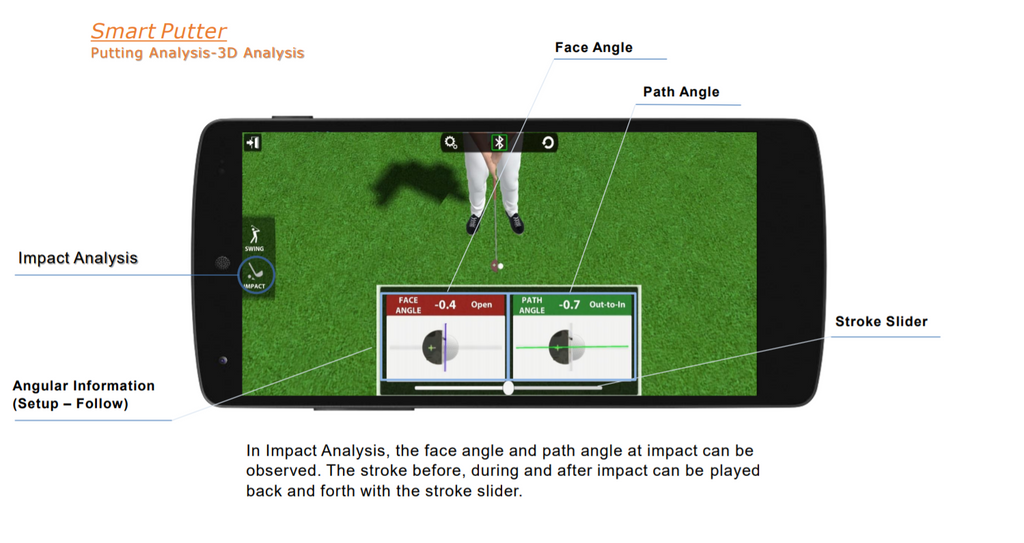 smartputter_putting_impact_analysis