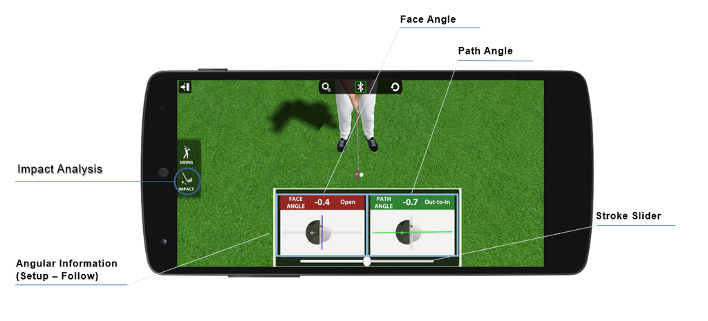 golf_putting_impact_analysis