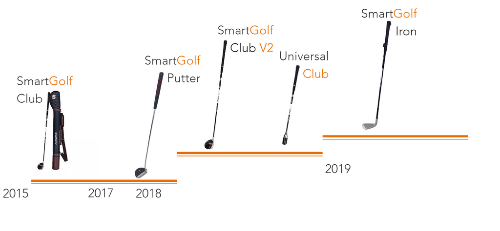 smartgolf-product-golf
