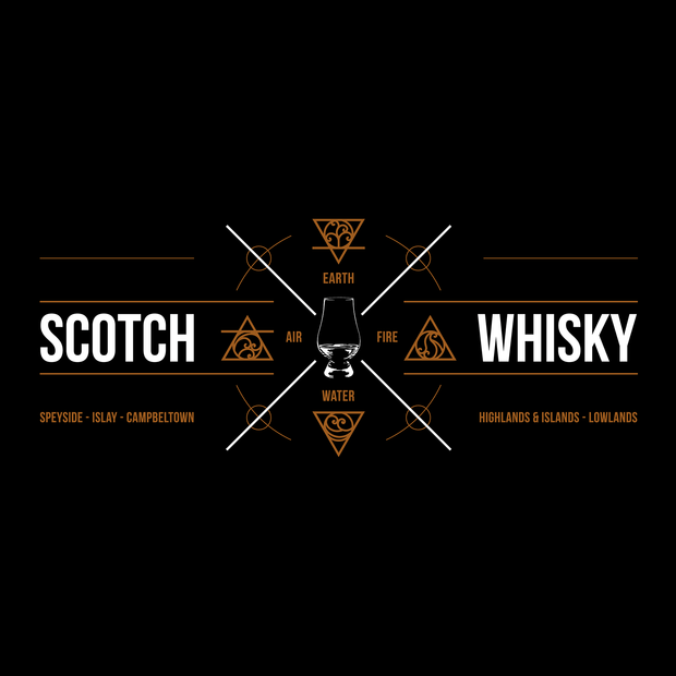 Scotch Whisky - It's Elementary (AMBER) Short-Sleeve Unisex T-Shirt