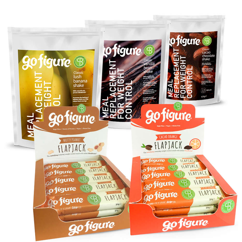 GoFigure Diet Weight Loss Bundles