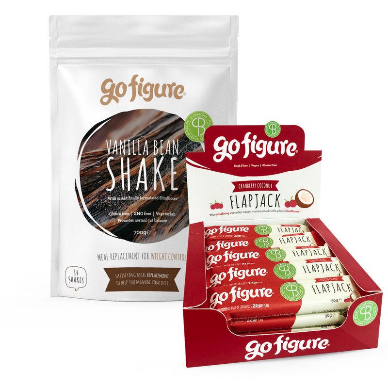 GoFigure Muesli Variety Pack Containing SlimBiome