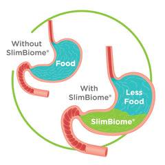 SlimBiome Medical 10 Days' Supply | Science-backed Weight Loss