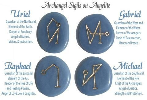 Angelite carved with four Archangel sigils