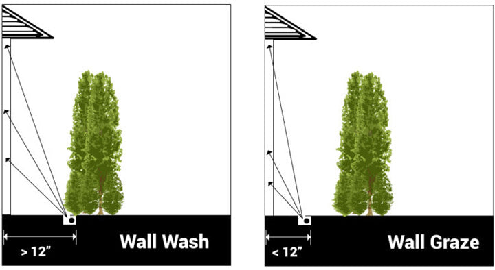the difference from wall wash and wall graze
