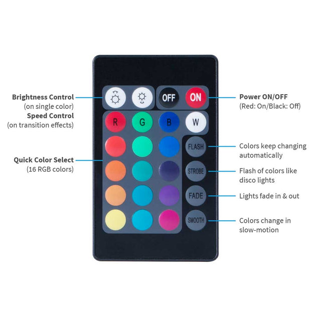 loftek shapelight remote