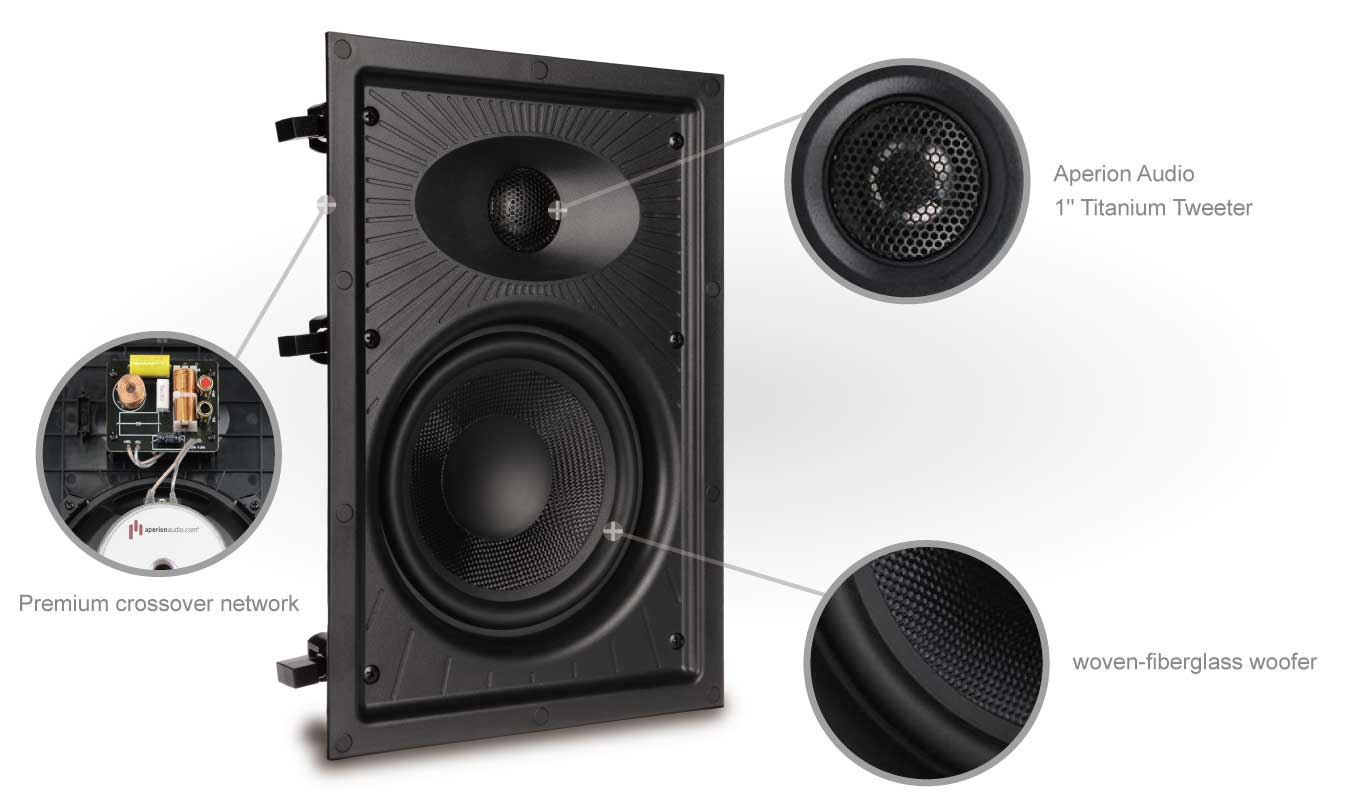 "Aperion Audio Clearus 6.5"" In-Wall Speaker"