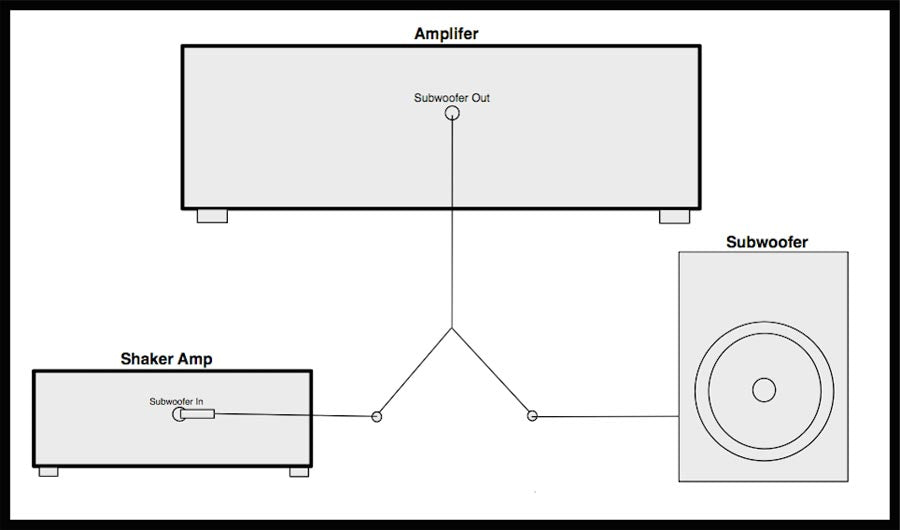 Amazing How To Install Bass Shakers In Your Home Theater Aperion Audio Wiring Database Gramgelartorg