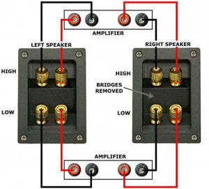 bi amp benefits and configurations \u2013 aperion audio 4Runner Factory Amp Wiring Diagram