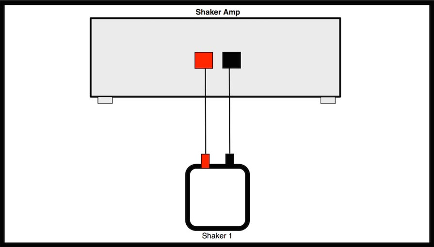 repeat this process for the other bass shaker pairings, only connecting one speaker  wire to each terminal on the backside of your amp