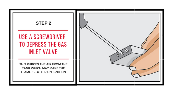 How To Refill Your Torch Lighter