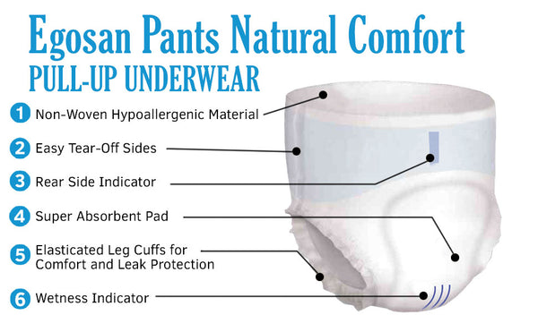 Egosan Pull Up Adult Diaper Diagram