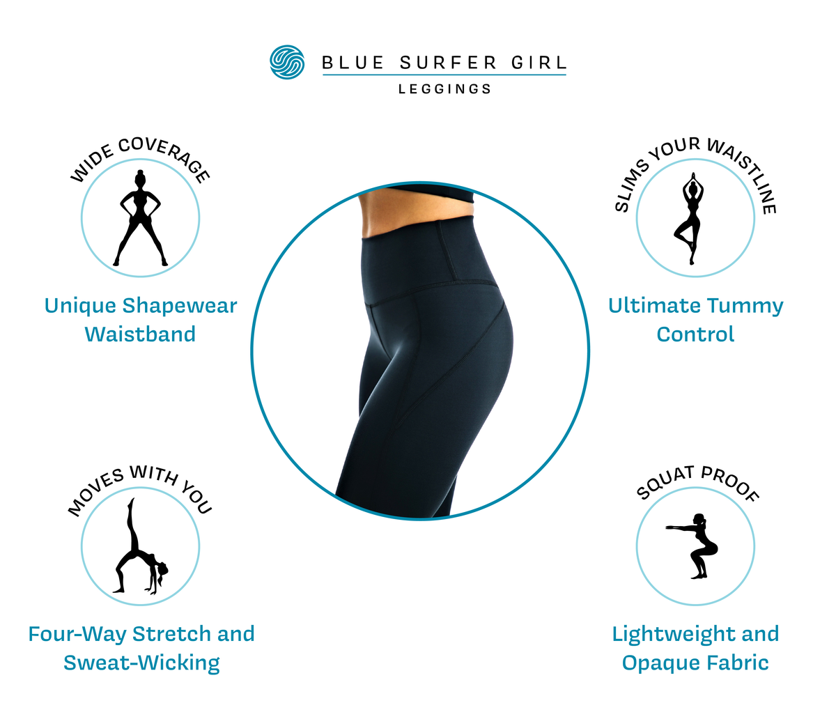 Tummy Control leggings Blue Surfer Girl