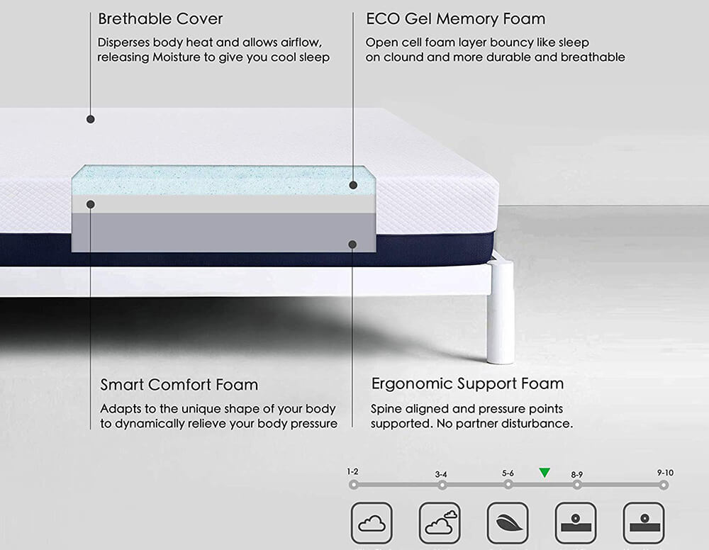 Inofia 10 Inch Twin & Queen Size Memory Foam Mattress