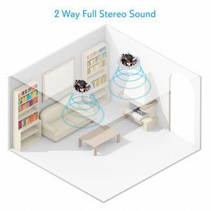 6.5'' In-Wall / Ceiling Speakers PDIC63T