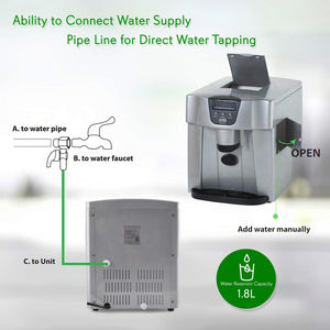 2-in-1 Ice Maker & Water Dispenser PICEM75.6