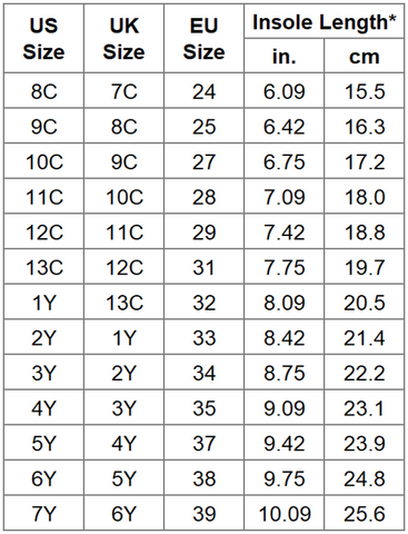 Splay Loco Size Conversion Table